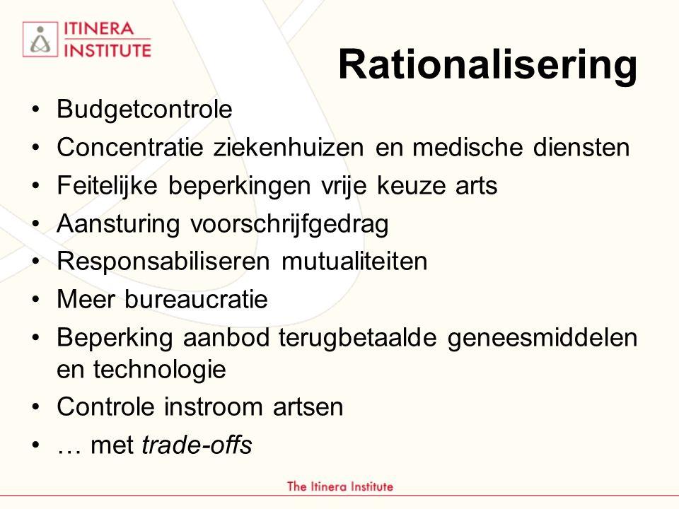 Rationalisering Budgetcontrole