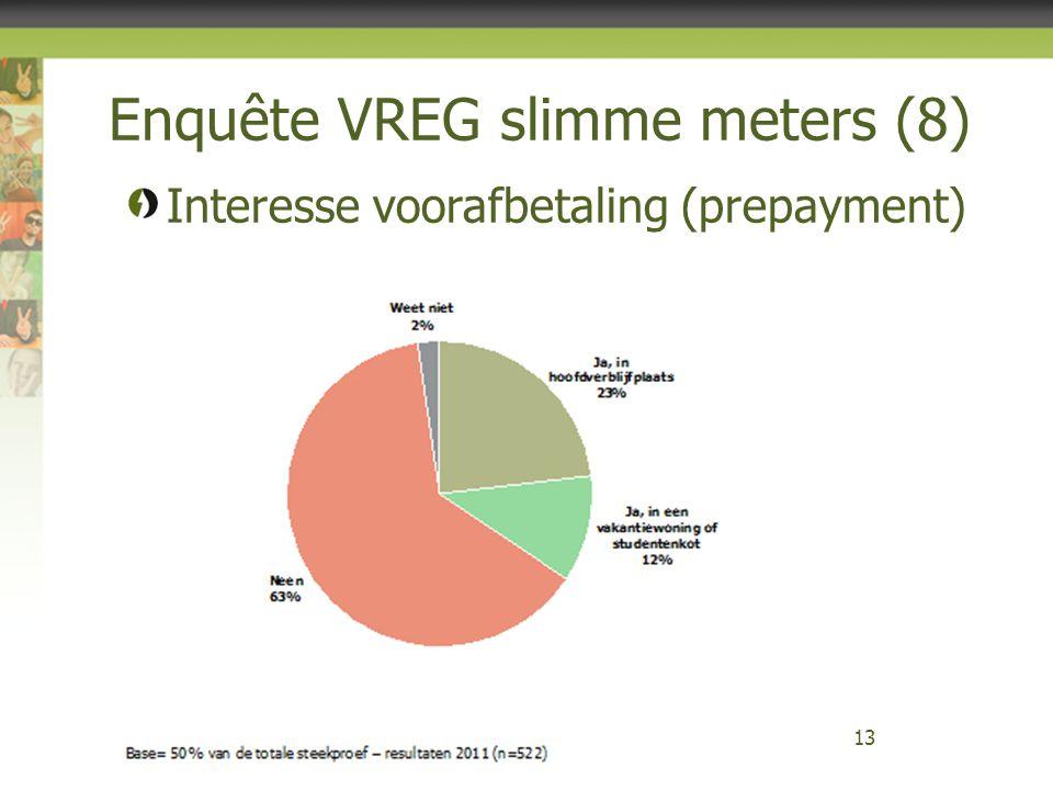 Enquête VREG slimme meters (8)