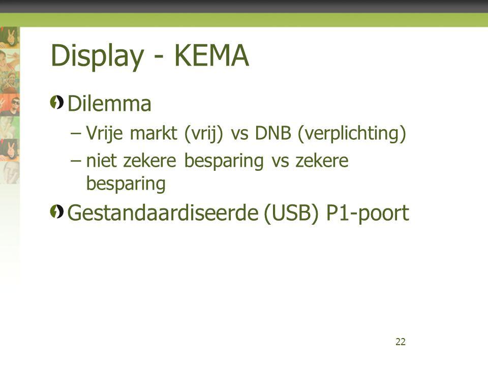 Display - KEMA Dilemma Gestandaardiseerde (USB) P1-poort