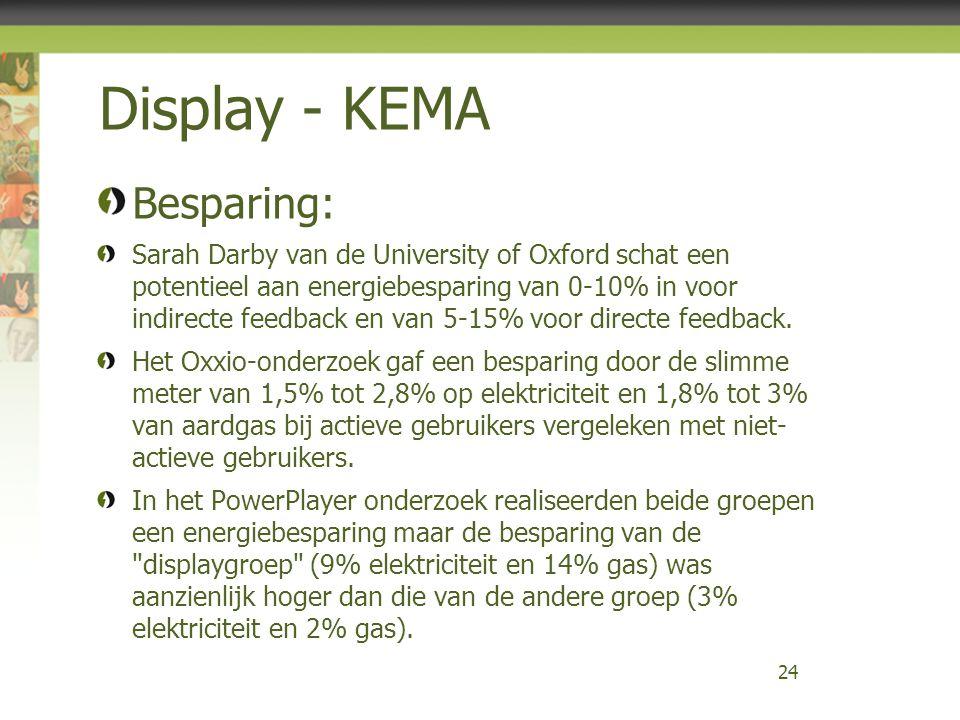 Display - KEMA Besparing: