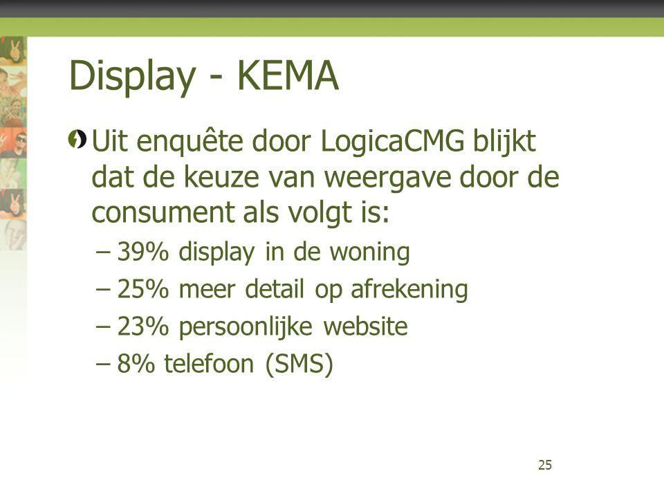 Display - KEMA Uit enquête door LogicaCMG blijkt dat de keuze van weergave door de consument als volgt is: