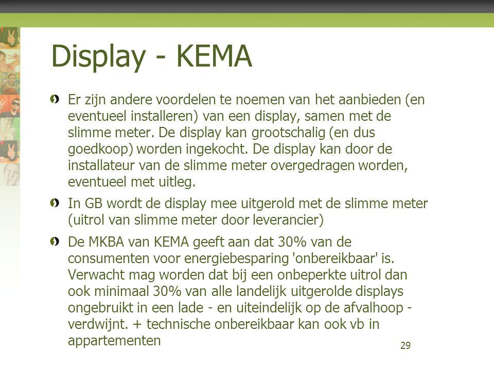 Display - KEMA