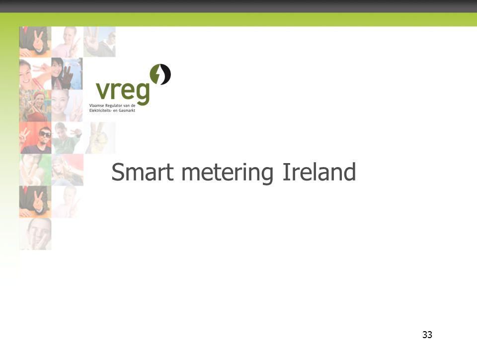 Smart metering Ireland