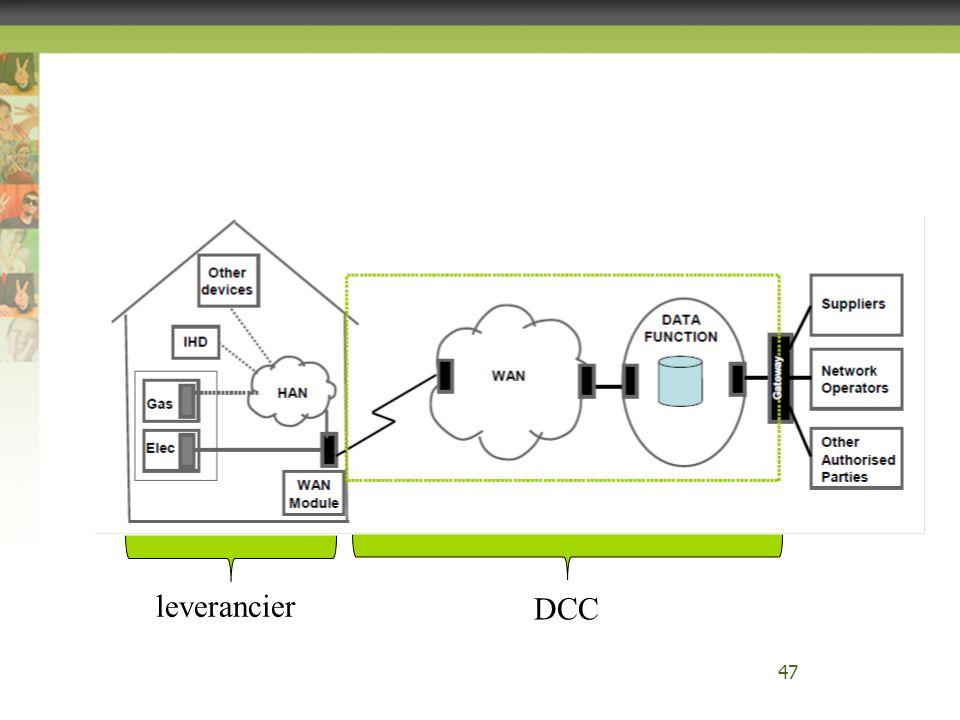leverancier DCC