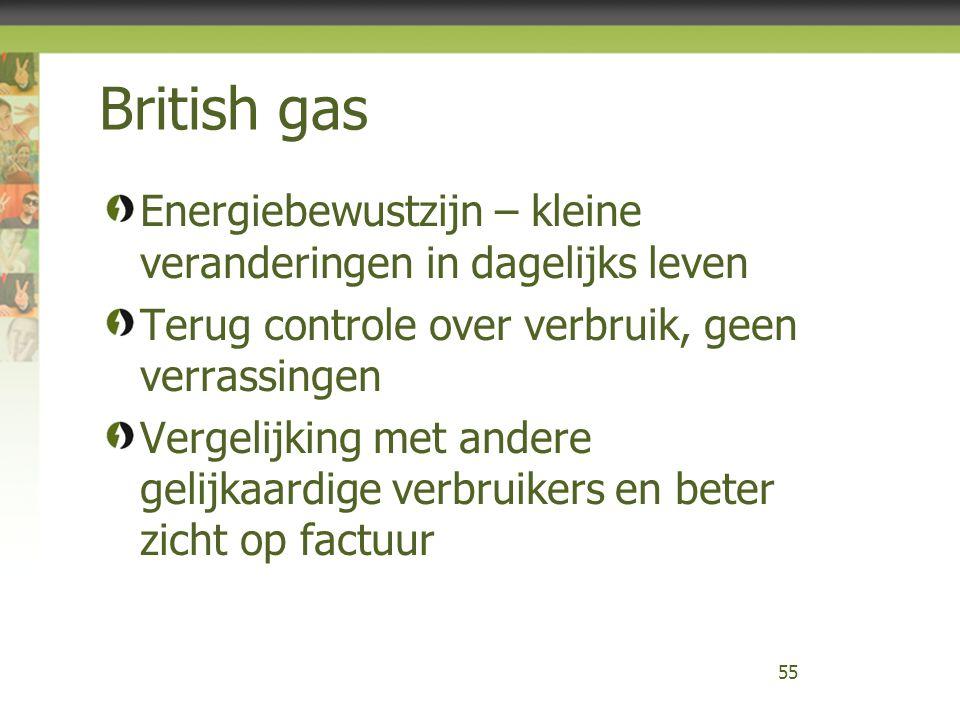 British gas Energiebewustzijn – kleine veranderingen in dagelijks leven. Terug controle over verbruik, geen verrassingen.