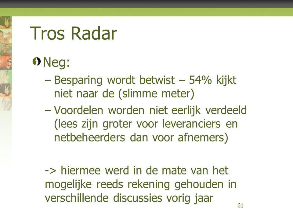 Tros Radar Neg: Besparing wordt betwist – 54% kijkt niet naar de (slimme meter)