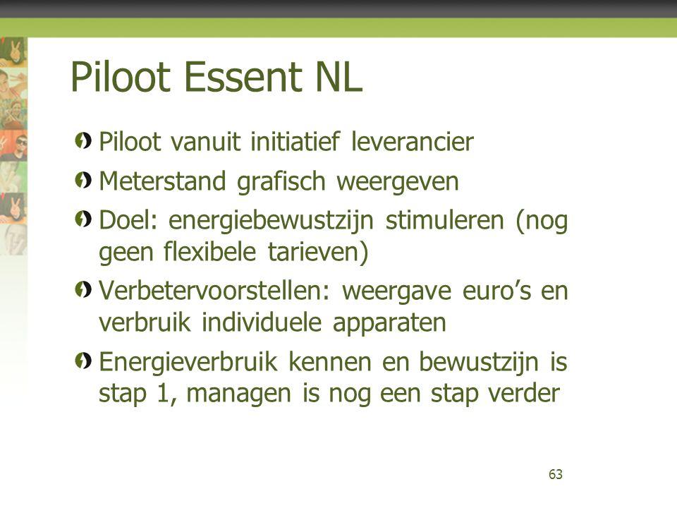 Piloot Essent NL Piloot vanuit initiatief leverancier