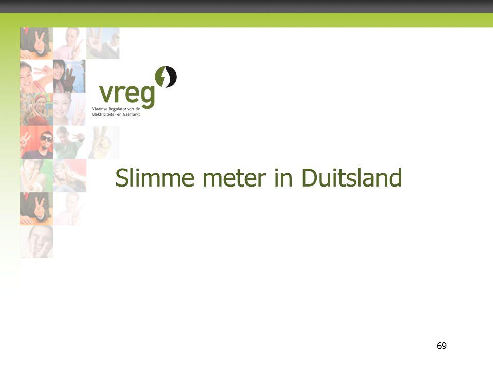 Slimme meter in Duitsland