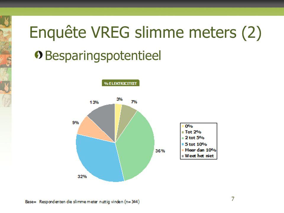 Enquête VREG slimme meters (2)