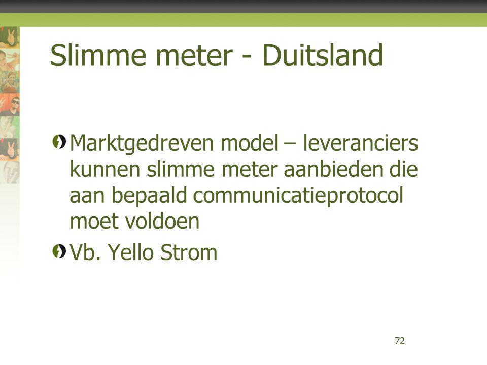 Slimme meter - Duitsland