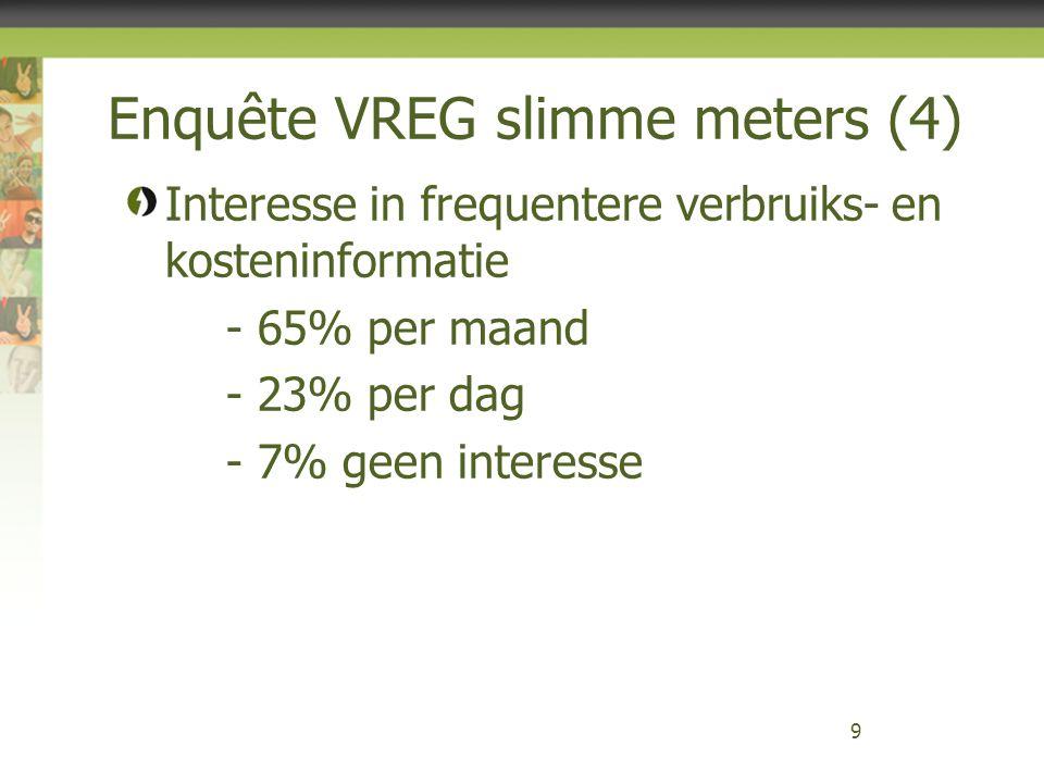 Enquête VREG slimme meters (4)