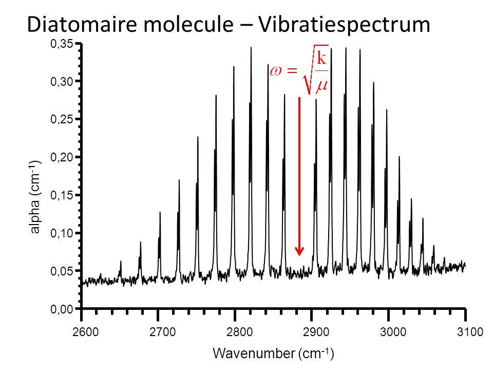Diatomaire molecule – Vibratiespectrum