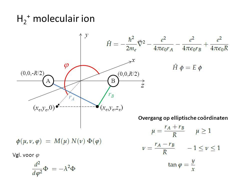 H2+ moleculair ion  z y x rB rA (xe,ye,0) (xe,ye,ze) A B (0,0,R/2)