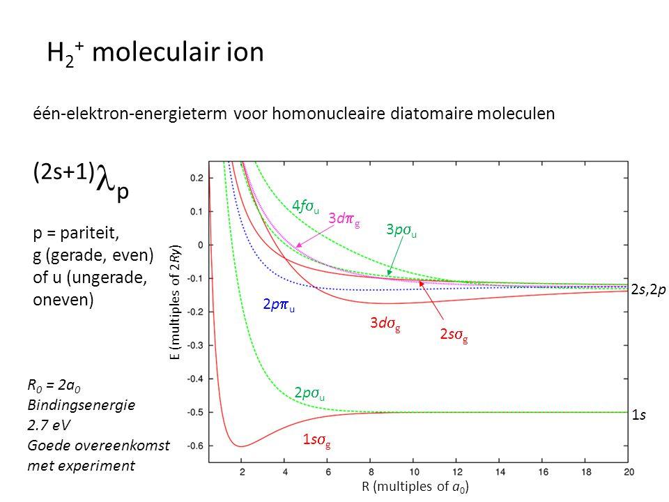 (2s+1)lp H2+ moleculair ion