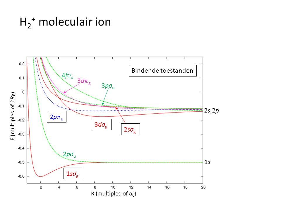 H2+ moleculair ion Bindende toestanden 4fsu 3dpg 3psu 2s,2p 2ppu 3dsg