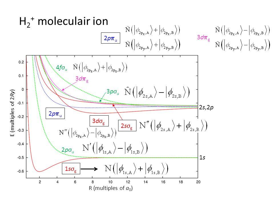 H2+ moleculair ion 3dpg 2ppu 4fsu 3dpg 3psu 2s,2p 2ppu 3dsg 2ssg 2psu