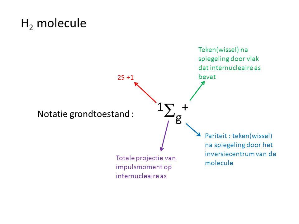 H2 molecule Notatie grondtoestand : 1Sg+