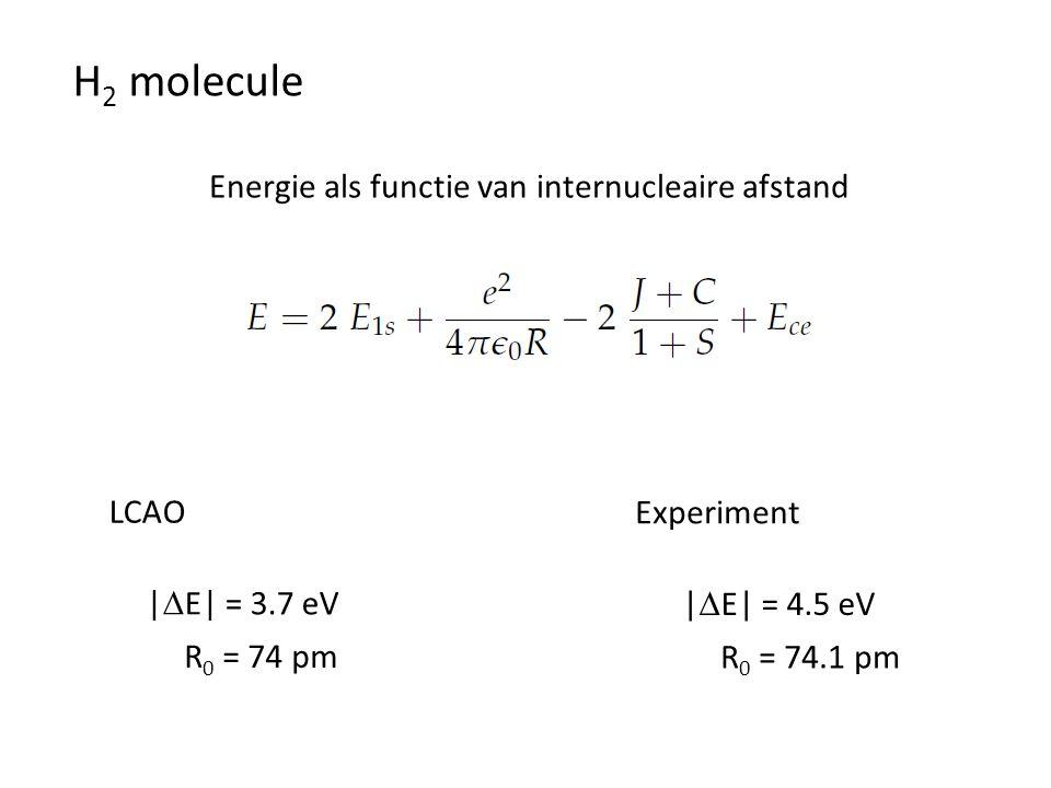 H2 molecule Energie als functie van internucleaire afstand LCAO