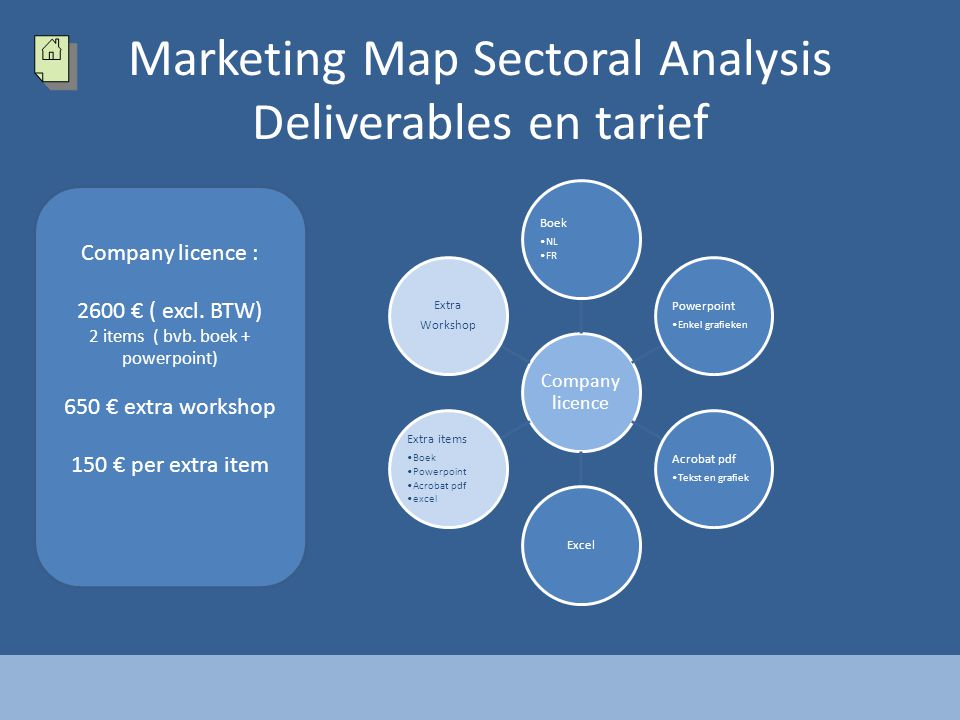 Marketing Map Sectoral Analysis Deliverables en tarief