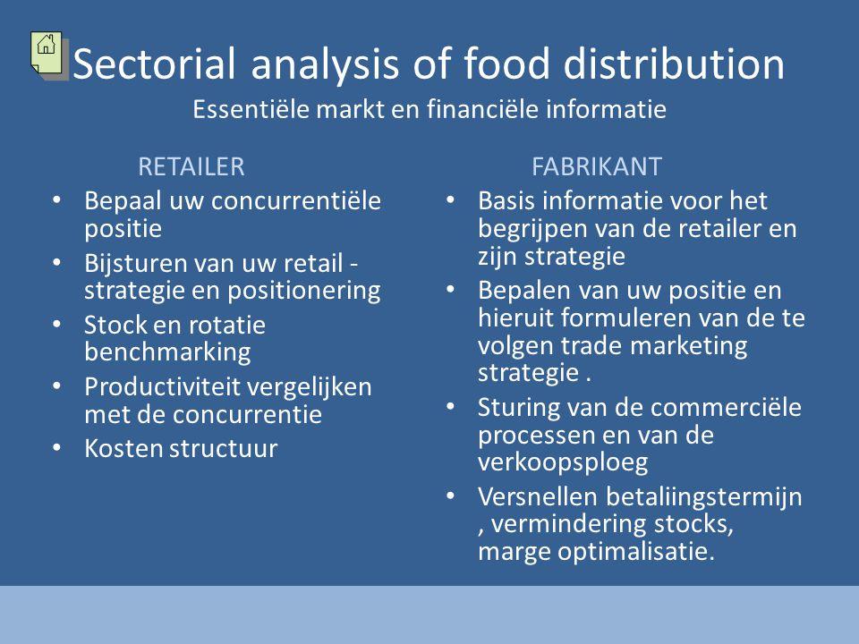 Sectorial analysis of food distribution Essentiële markt en financiële informatie