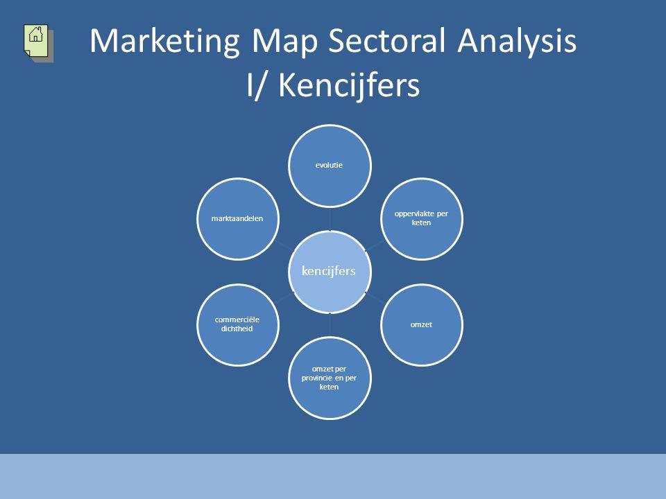 Marketing Map Sectoral Analysis I/ Kencijfers