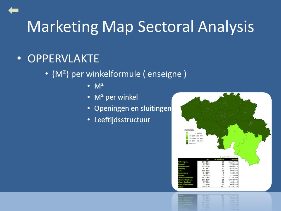 Marketing Map Sectoral Analysis