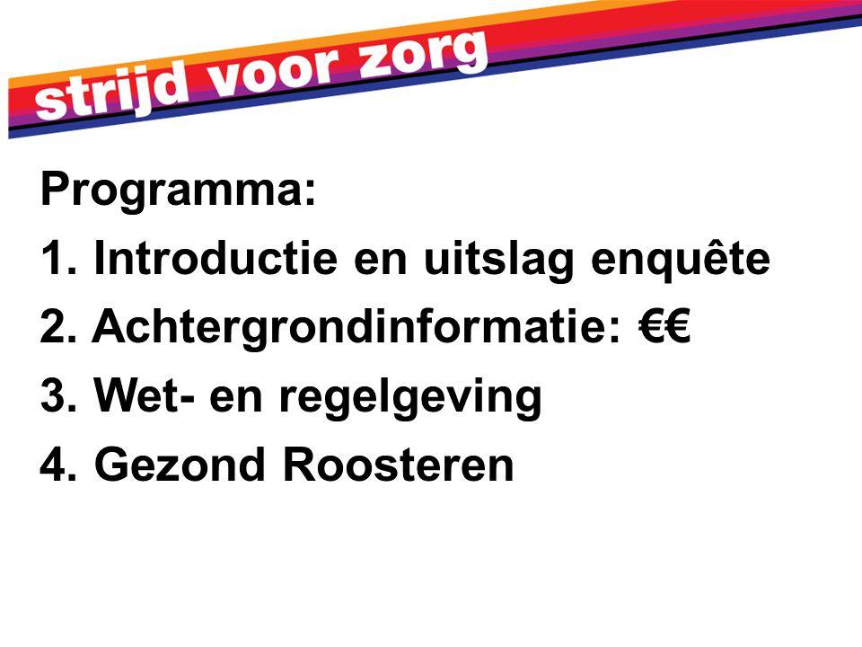 Programma: Introductie en uitslag enquête. Achtergrondinformatie: €€ Wet- en regelgeving.
