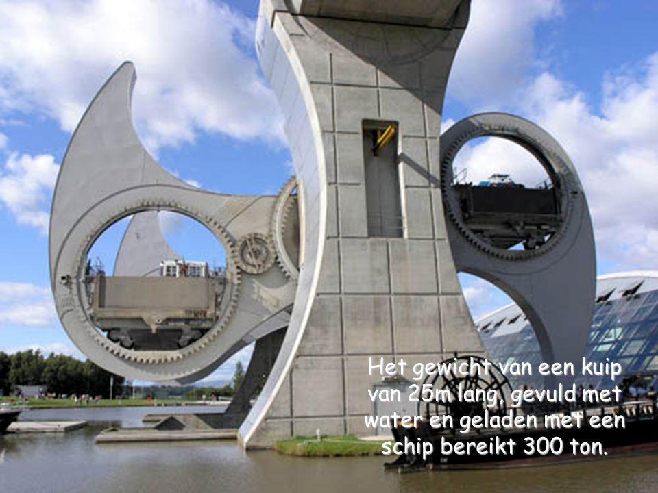 Het gewicht van een kuip van 25m lang, gevuld met water en geladen met een schip bereikt 300 ton.
