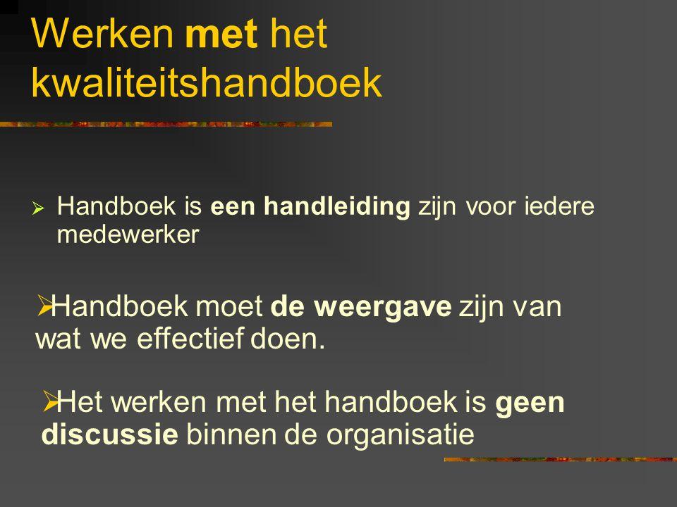 Werken met het kwaliteitshandboek