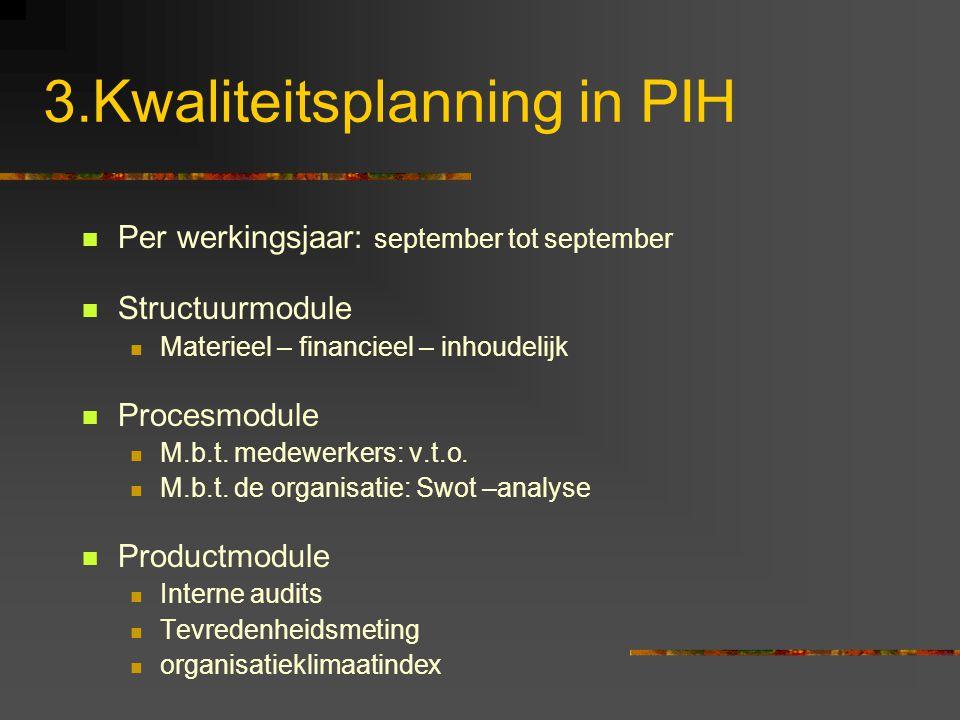 3.Kwaliteitsplanning in PIH