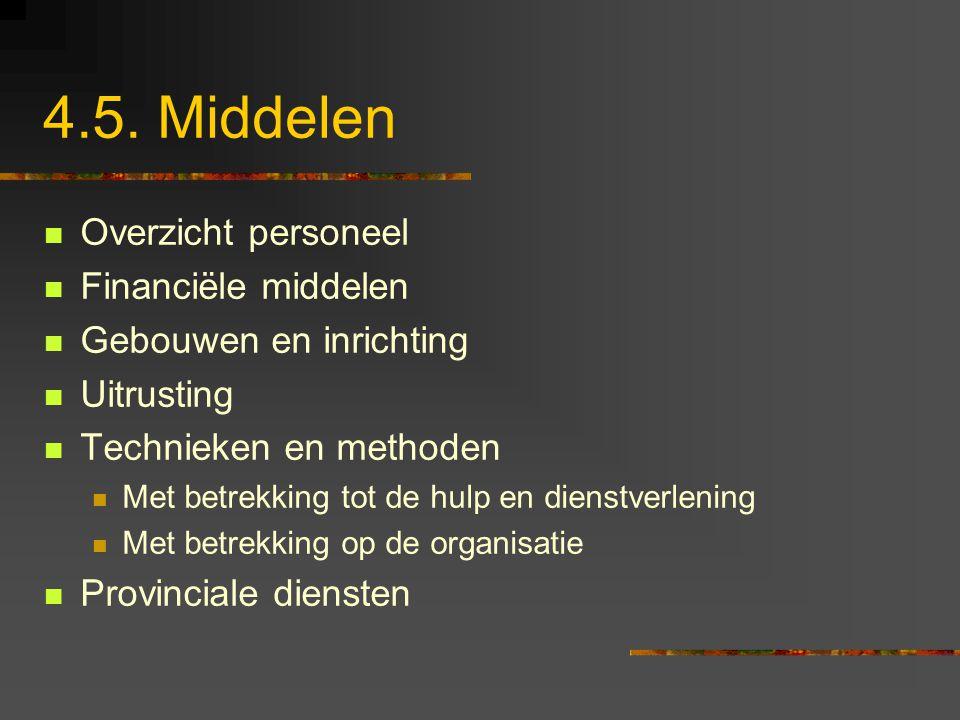 4.5. Middelen Overzicht personeel Financiële middelen