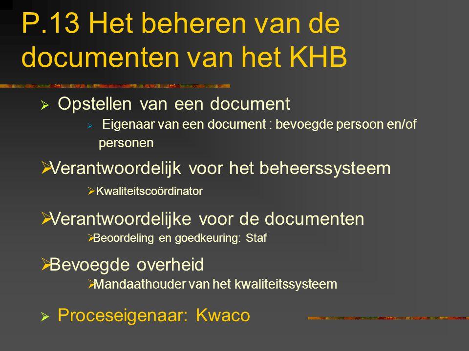 P.13 Het beheren van de documenten van het KHB