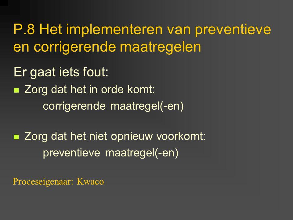 P.8 Het implementeren van preventieve en corrigerende maatregelen