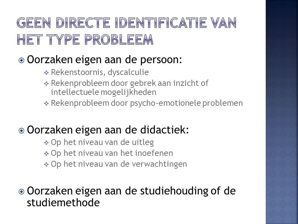 Geen directe identificatie van het type probleem