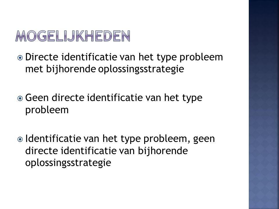 mogelijkheden Directe identificatie van het type probleem met bijhorende oplossingsstrategie. Geen directe identificatie van het type probleem.