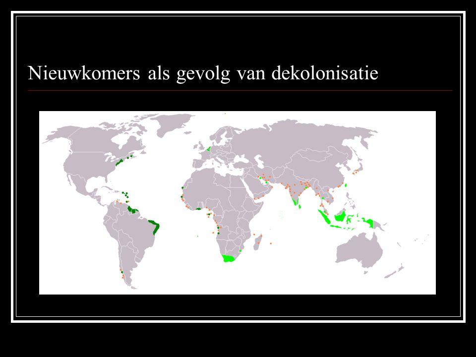 Nieuwkomers als gevolg van dekolonisatie