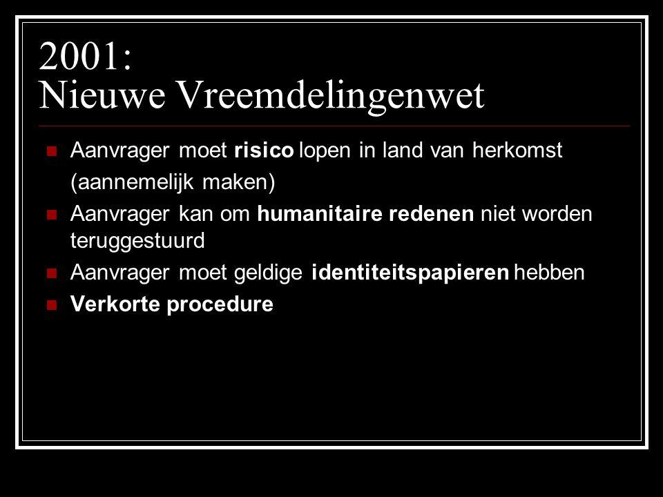2001: Nieuwe Vreemdelingenwet