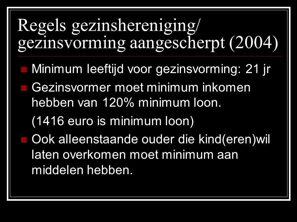Regels gezinshereniging/ gezinsvorming aangescherpt (2004)