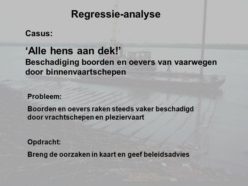 Regressie-analyse Casus: 'Alle hens aan dek!' Beschadiging boorden en oevers van vaarwegen door binnenvaartschepen.