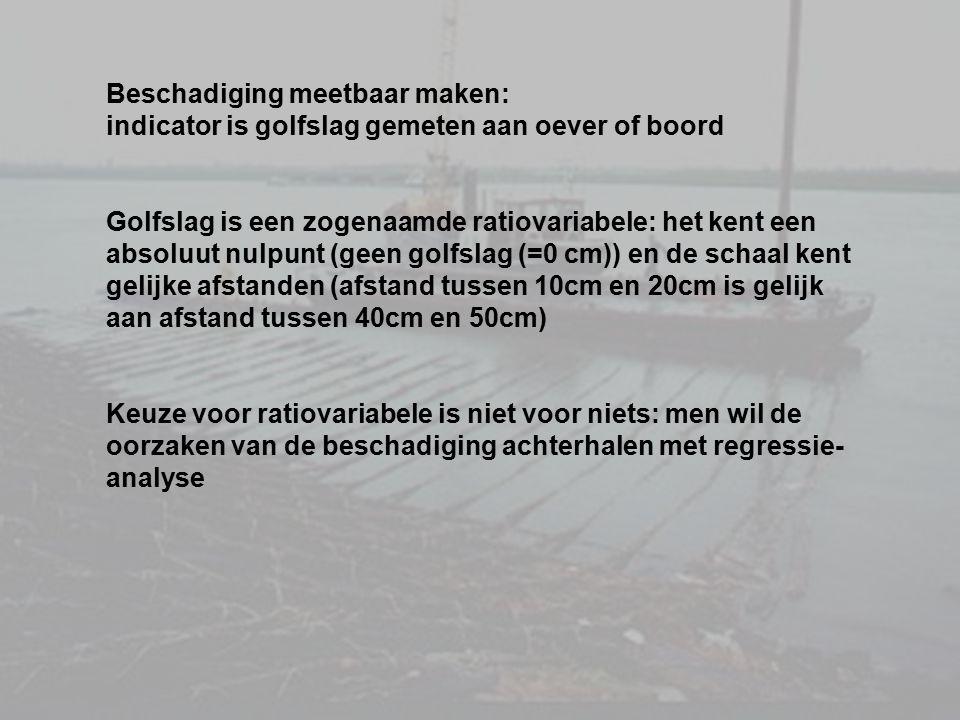 Beschadiging meetbaar maken: indicator is golfslag gemeten aan oever of boord