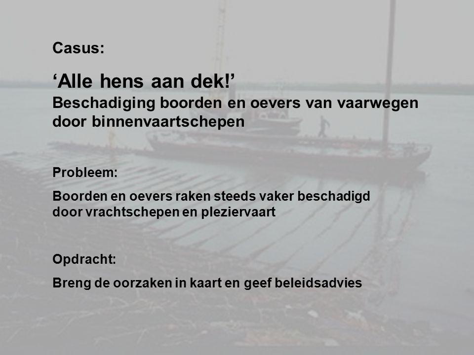 Casus: 'Alle hens aan dek!' Beschadiging boorden en oevers van vaarwegen door binnenvaartschepen. Probleem: