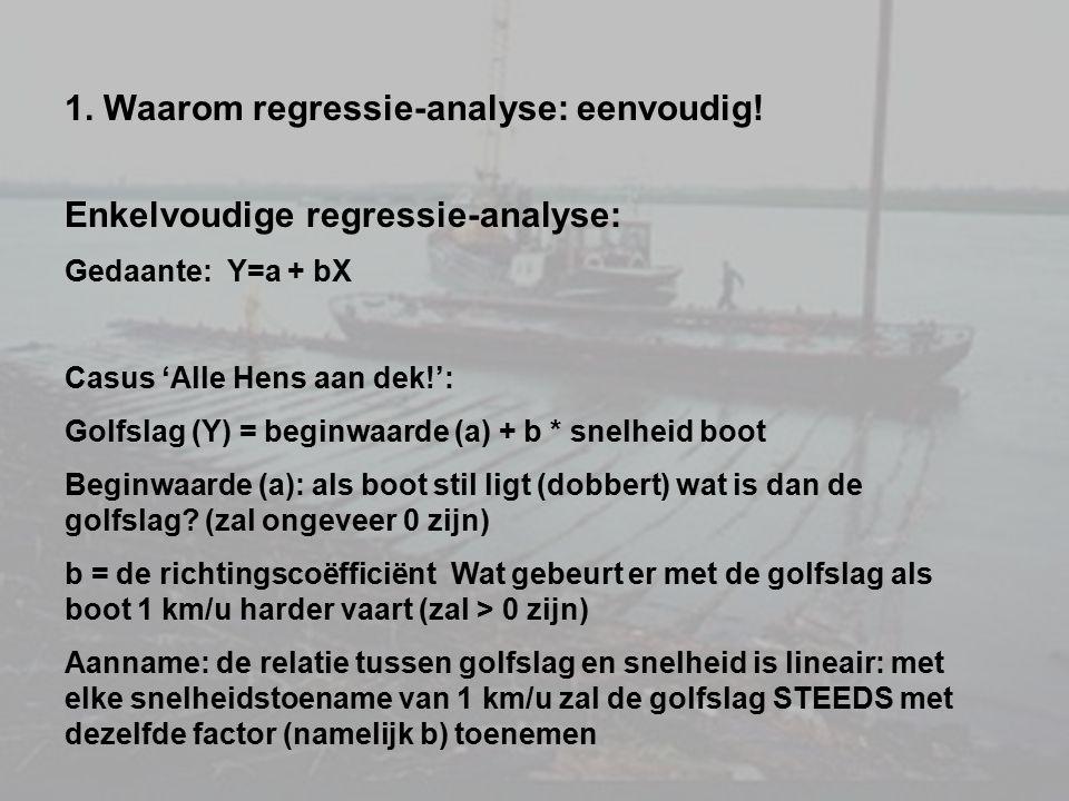 1. Waarom regressie-analyse: eenvoudig!