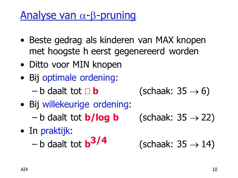 Analyse van a-b-pruning