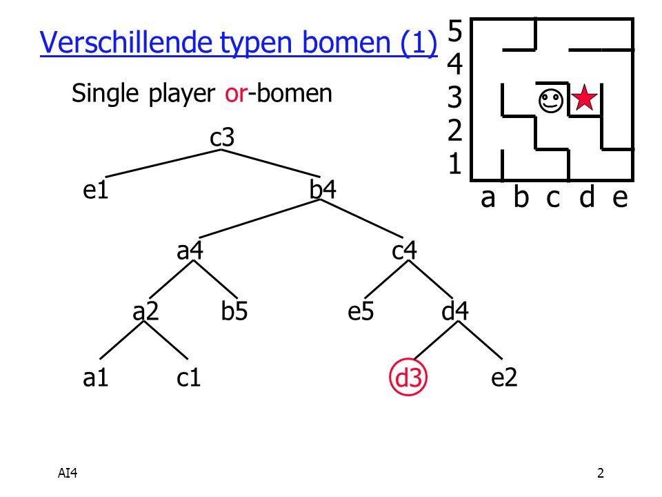 Verschillende typen bomen (1)