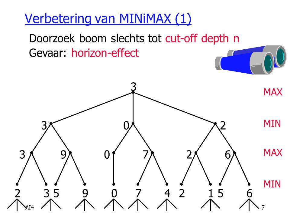 Verbetering van MINiMAX (1)