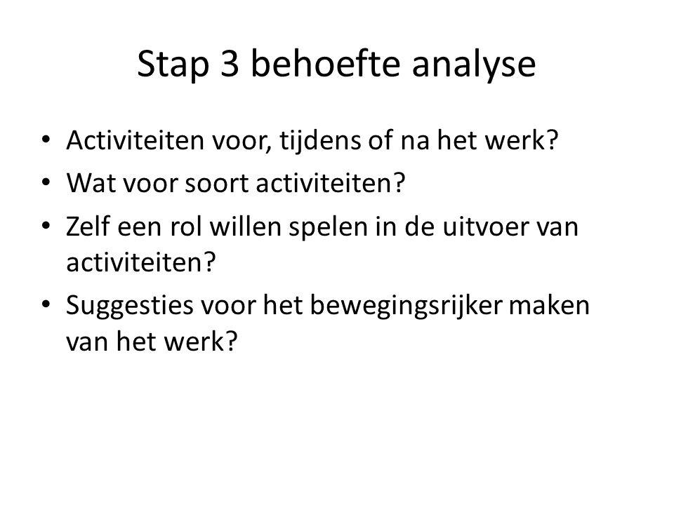 Stap 3 behoefte analyse Activiteiten voor, tijdens of na het werk