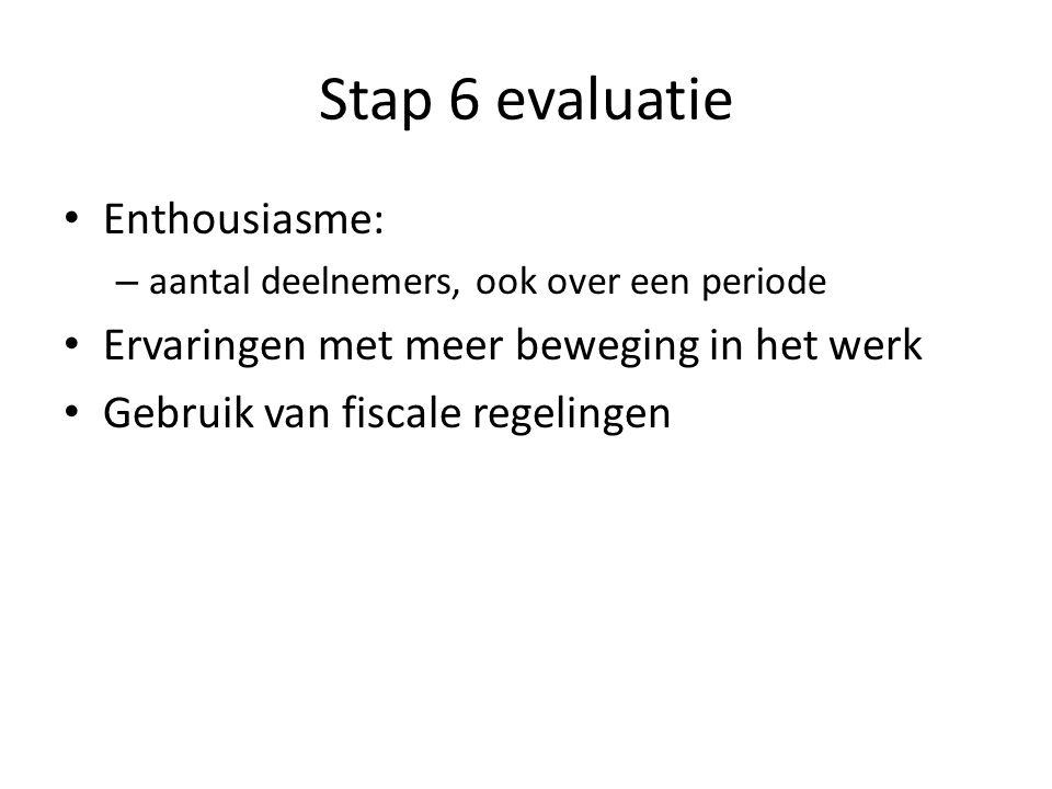 Stap 6 evaluatie Enthousiasme:
