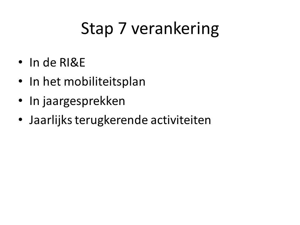 Stap 7 verankering In de RI&E In het mobiliteitsplan In jaargesprekken