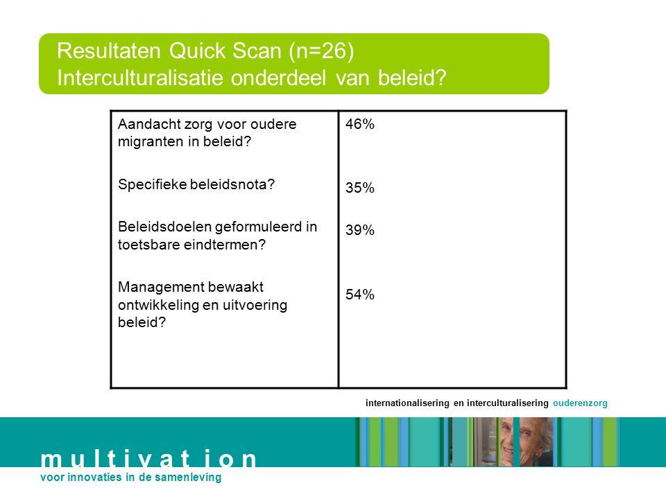 Resultaten Quick Scan (n=26) Interculturalisatie onderdeel van beleid
