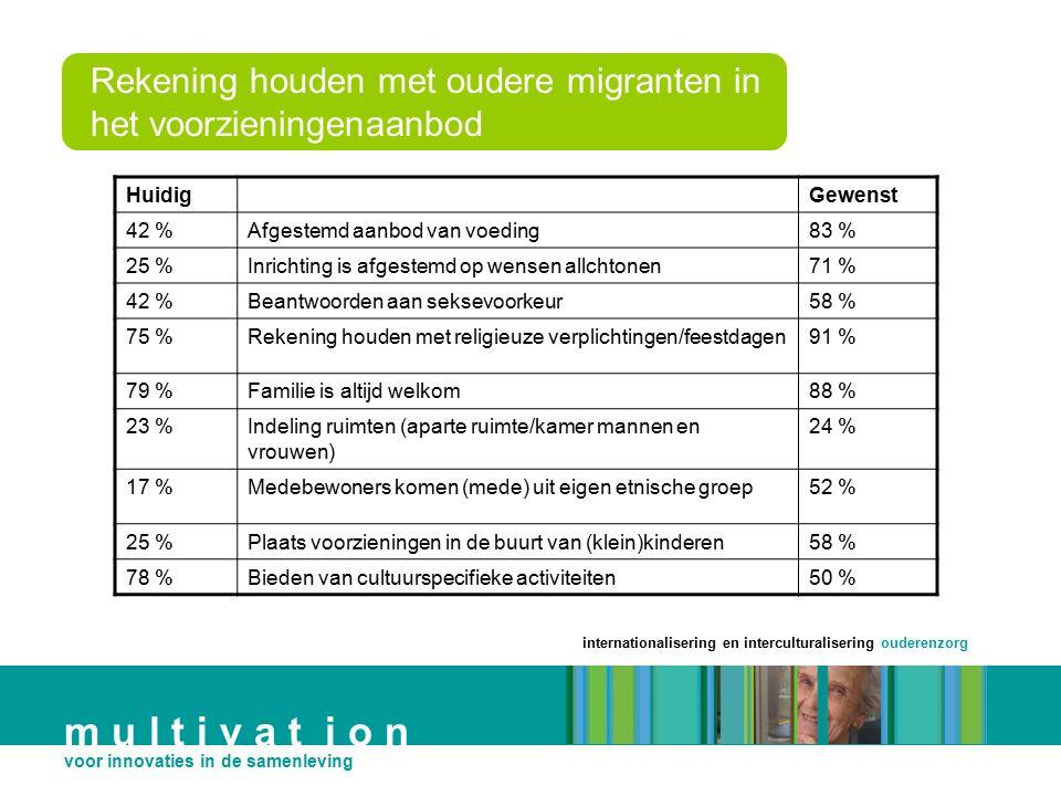 Rekening houden met oudere migranten in het voorzieningenaanbod